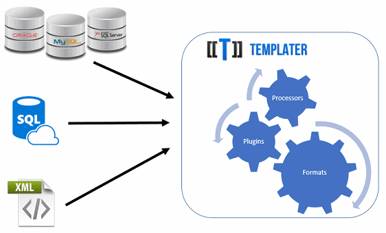 Sending query results into Templater